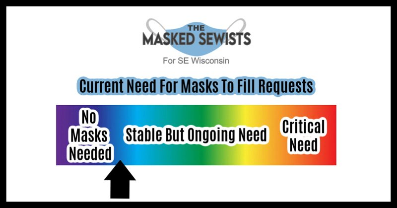 The Masked Sewists for SE Wisconsin - End of Day Status Meter - May 26, 2020