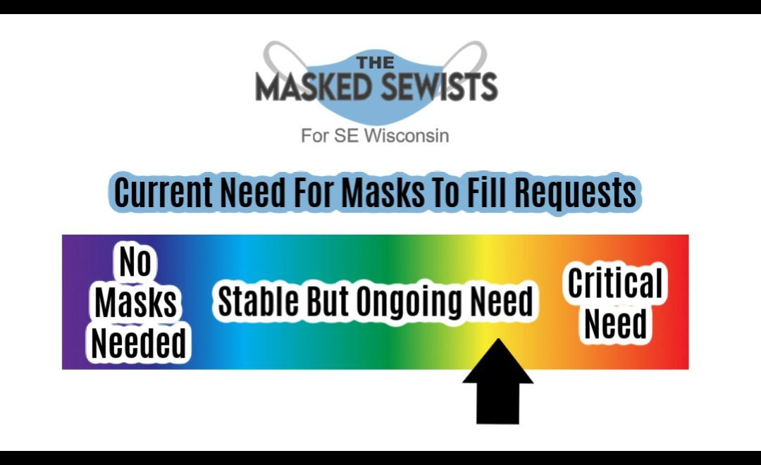What is Next for The Masked Sewists for SE Wisconsin